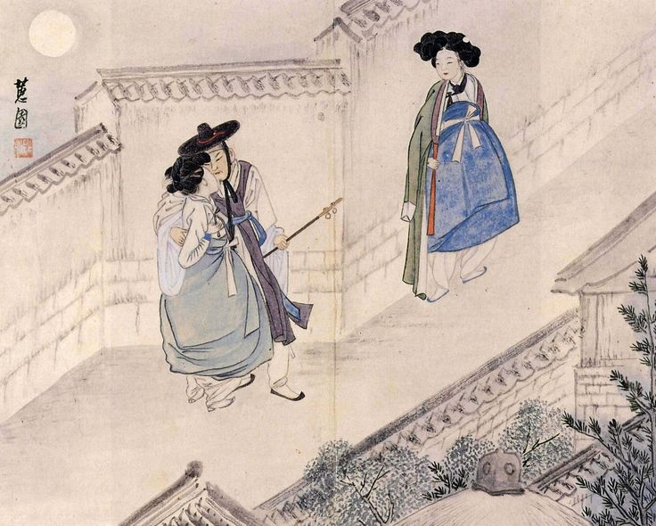 Reinette: Korean Costume in Paintings from the 18th to the early 20th Century