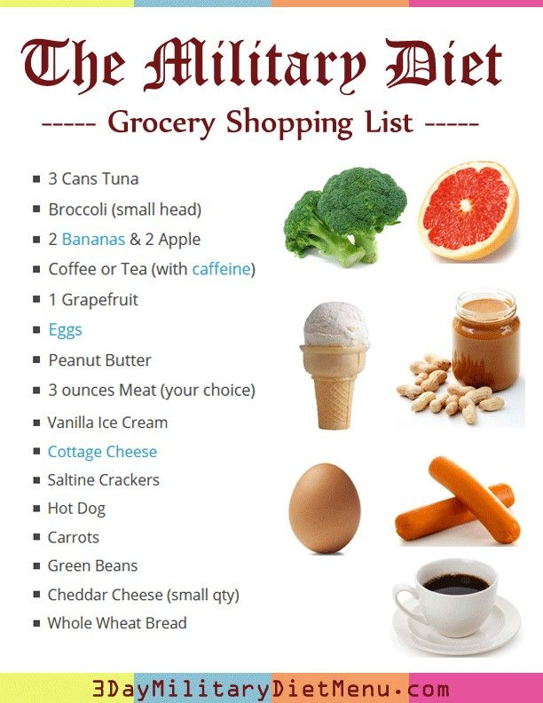 military diet shopping list | find the military diet grocery list for 3 days.  Pack your refrigerator with the military diet foods beforehand so that you don't have to worry about cheating on your diet. #militarydietplan