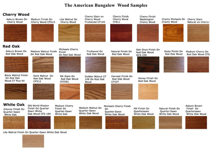 Cherry wood finish google search klimakammer for Kinds of cabinet wood