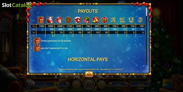 Paytable 1. Santa's Village (Video Slot from Habanero)