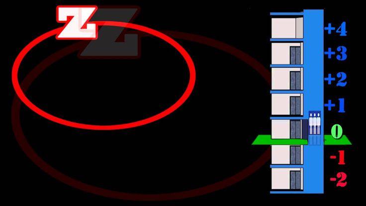 El conjunto Z de números enteros