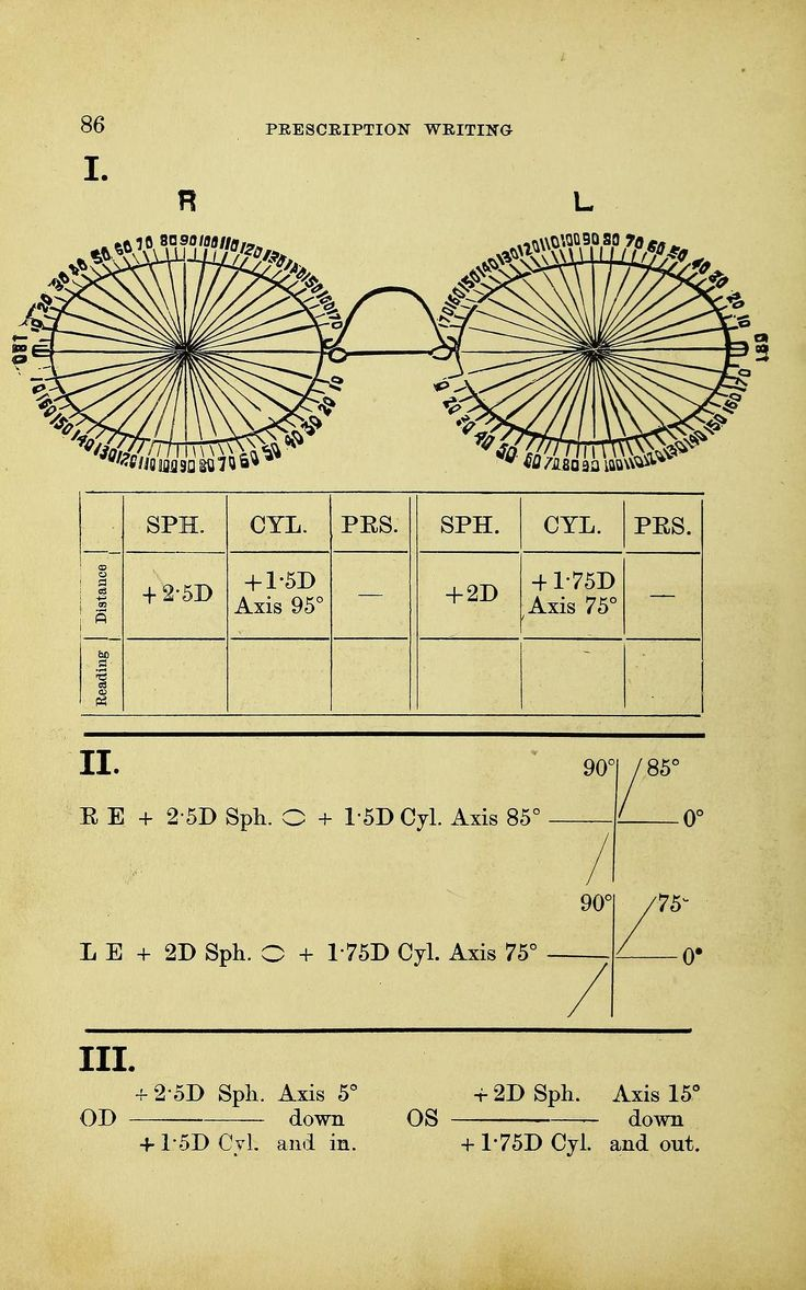The practical optician's guide : an elementary ...