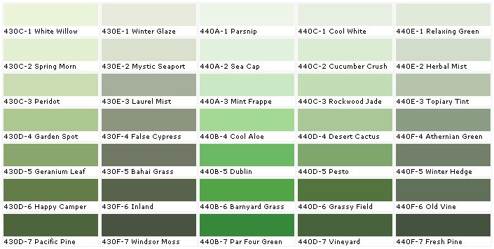 behr color chart online i like baha i grass island on behr paint interior color chart id=37846