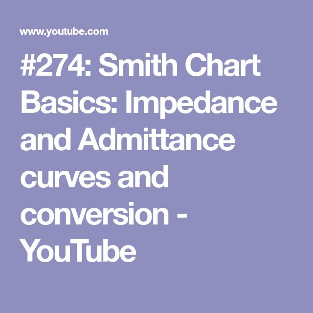 #274: Smith Chart Basics: Impedance and Admittance curves and conversion - YouTube