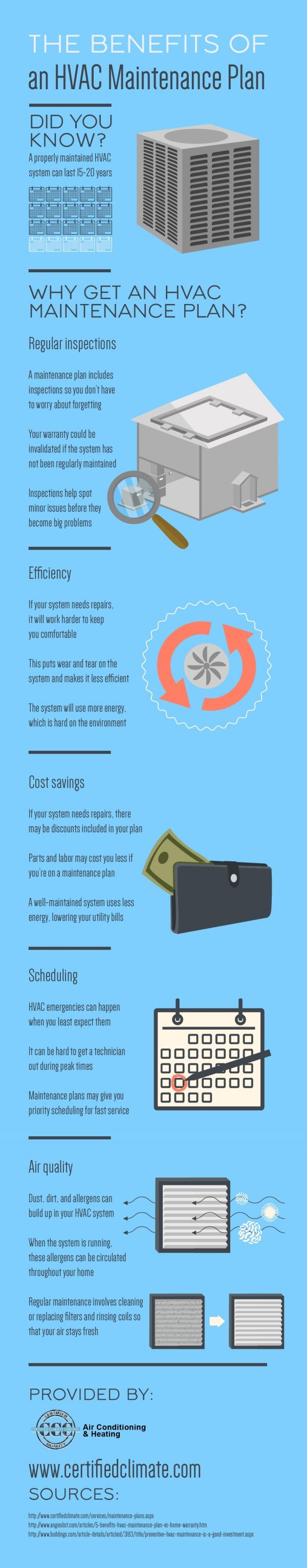 149 best All About HVAC images on Pinterest   Infographic ...