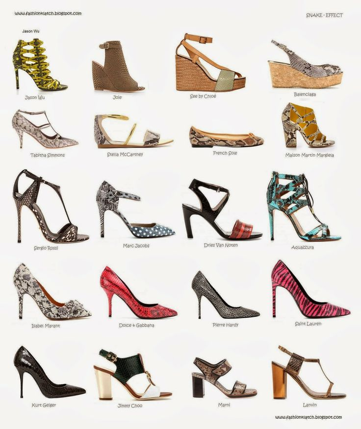 Fashion Trend Spring/Summer 2014: Snake-effect