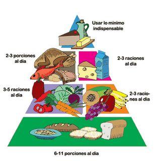 La hora de comer: Menú Semanal