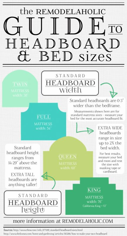 Your Guide to Headboard Sizes - * Remodelaholic *