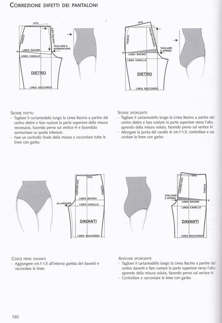 корректировка выкройки брюк