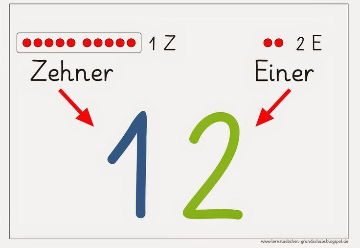 Lernstübchen: Tafelmaterial zu den Zehnern und Einern