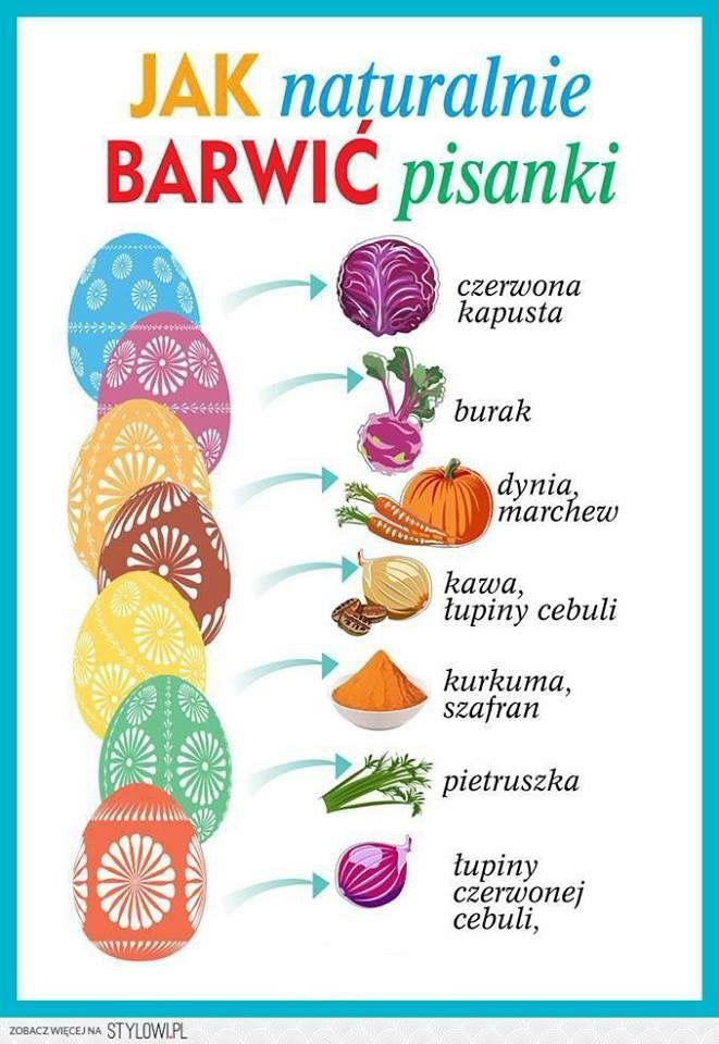 Naturalne farbowanie pisanek - Stylowi.pl