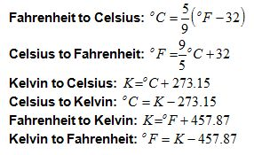 17 best images about las estaciones y el tiempo on for 0 kelvin to celsius conversion table