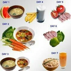 weight loss day plan