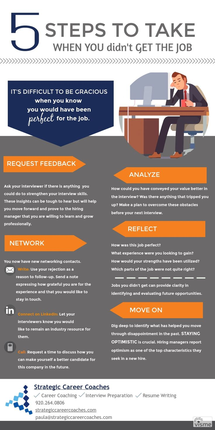 1000 ideas about interview preparation interview post job interview steps networking tips request feedback network analyze reflect