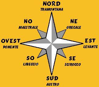 I principali venti che interessano le regioni italiane