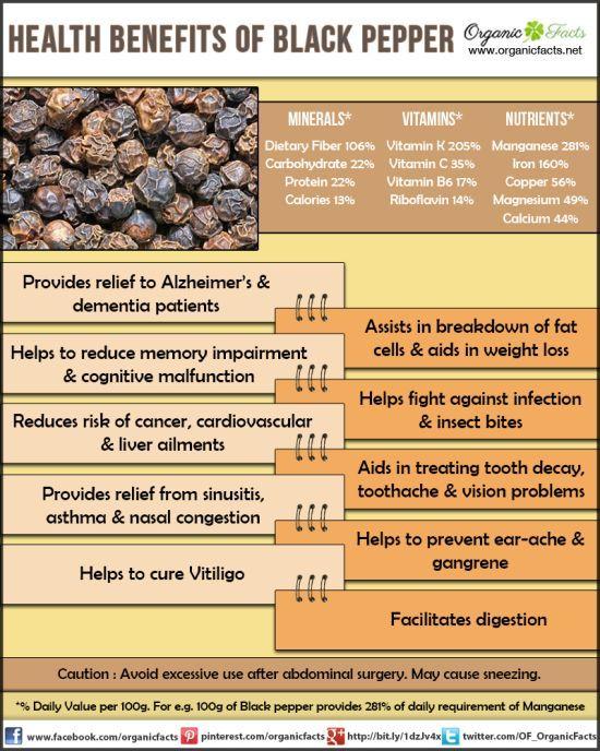 black pepper benefits
