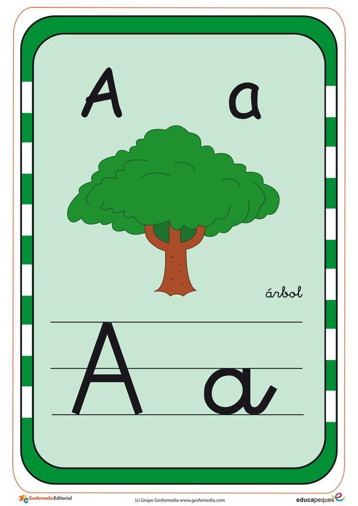 Recursos para el aula: Tarjetas del abecedario Tarjetas con todas las letras del abecedario, con imagenes para repasar con los