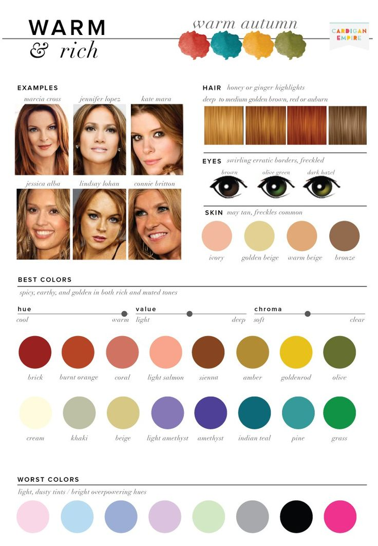 Find out how to pick your best and worst colors. Do you have warm undertones? Are you a red head? Find out how all your features work together to create your unique complexion.