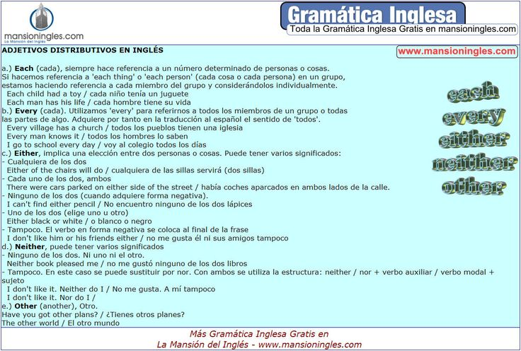 Gramática inglesa. Adjetivos distributivos en inglés