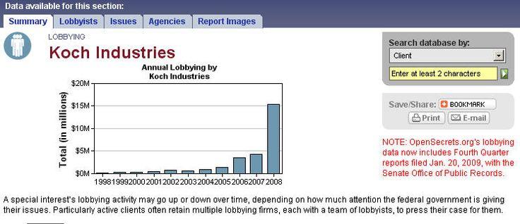 koch-industries-lobbying-expenditures