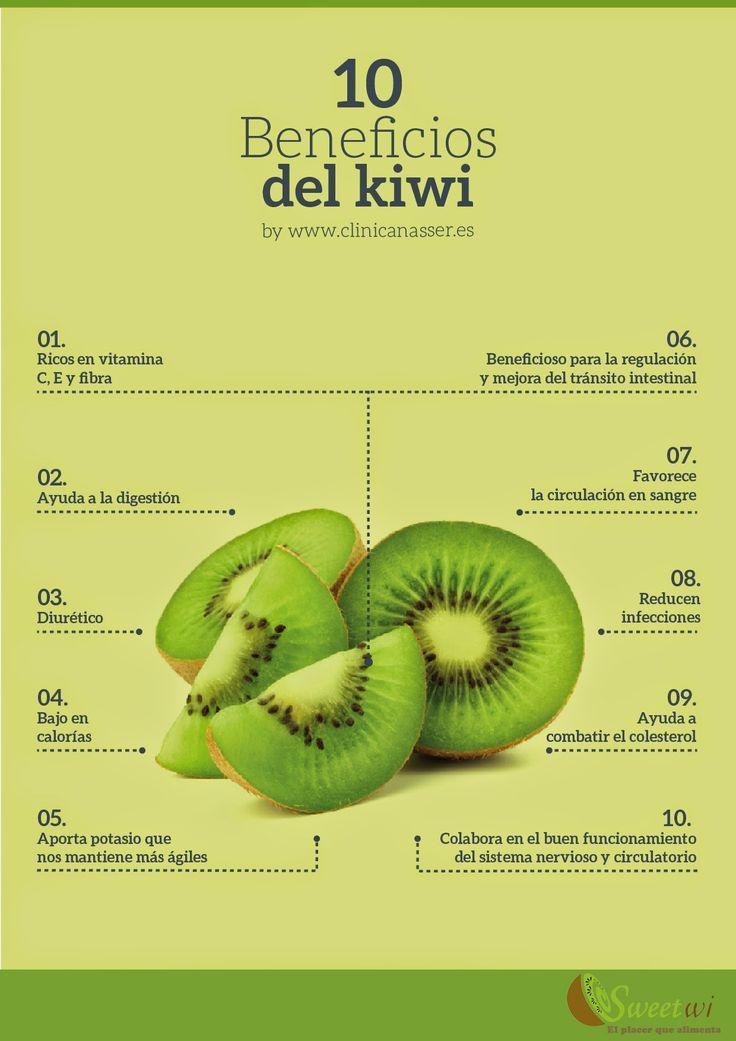 Beneficios del kiwi para perder peso