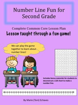 A fun game that teaches four of the common core standards for number lines. A complete lesson plan. Materials for a bonus lesson on decomposing a 120 chart to make a number line. Includes: lesson plan worksheets game spinners helpful hints