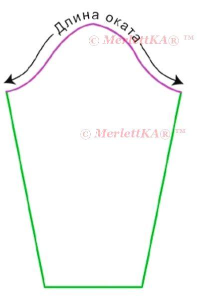 Мобильный LiveInternet Строим базовую выкройку для вязаного изделия... | MerlettKA - © MerlettKA® ™ |