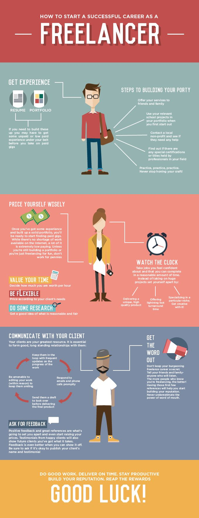How To Start A Successful Career As A Freelancer (Infographic)