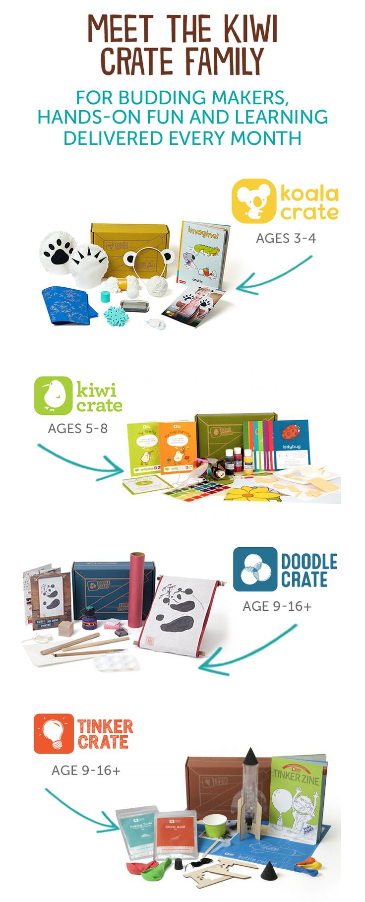 Kiwi Crate encourages learning, discovering and making at any age! Whether your child is three or thirteen, discover the gift of hands-on learning delivered straight to your door. Kiwi Crate comes in four age ranges – Koala Crate, Kiwi Crate, Doodle Crate and Tinker Crate and gives your child everything they need to create, explore and learn. Inspire your kids to see themselves as scientists, artists, creators and makers today.