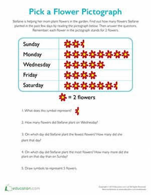 1000+ images about math activities on Pinterest | Math notebooks ...