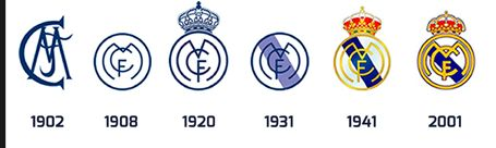 The Evolution of Real Madrids's crest from 1902 to it's current form. If you look into the history of it, it's actually interesting how it changes along with the politics of Spain at the time.