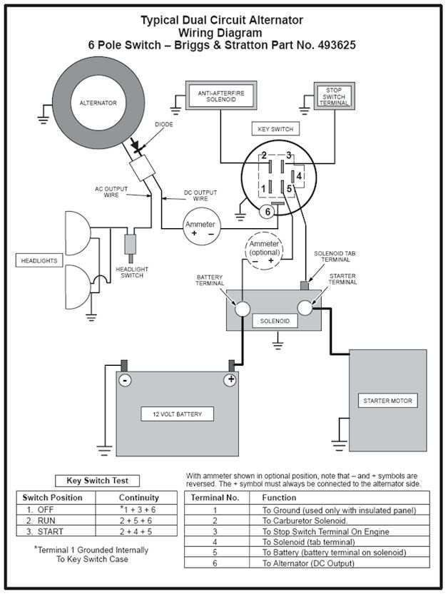briggs and stratton charging system wiring diagram l4 nerve pain 16 hp 40 images 18 v twin schematics ignition