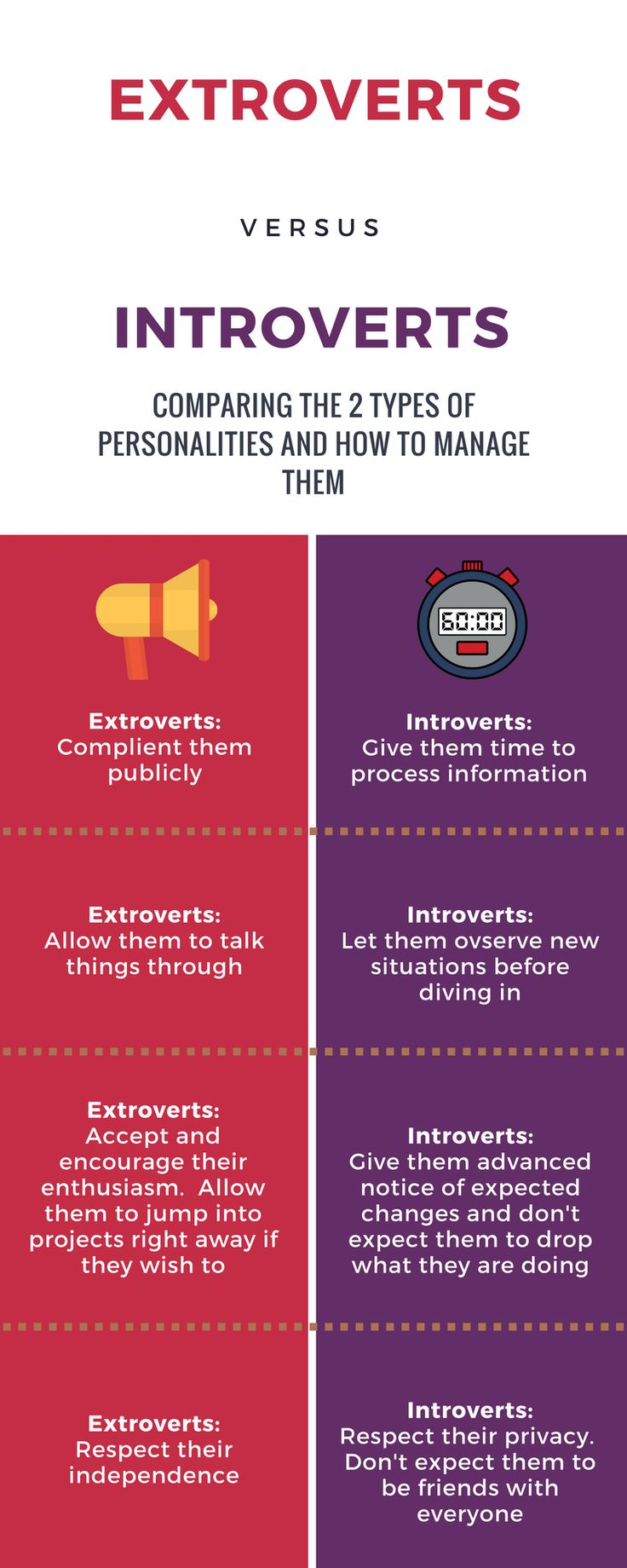 introverts guide to dating an extrovert Infj relationship guide introvert party  i think in some cases introverts have advantage against extroverts  [] introvert dating advice: flirting.