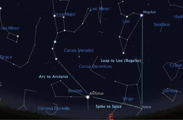 10 Tricks to Using a Star Chart: Star-hopping Your Way Across the Sky