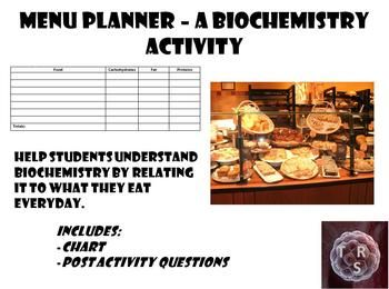 Menu Planner - Biochemistry Activity    Have students explore what macromolecules are with this Menu Planner activity. Give students a print out of the nutrition facts from Panera Bread. Have students pick out what they would typically get if they went to dinner there. Students record this on a chart & then find totals of the carbohydrates, proteins, and fats that they would consume. Then students will answer questions that help them discover what each of those macromolecules gives our…