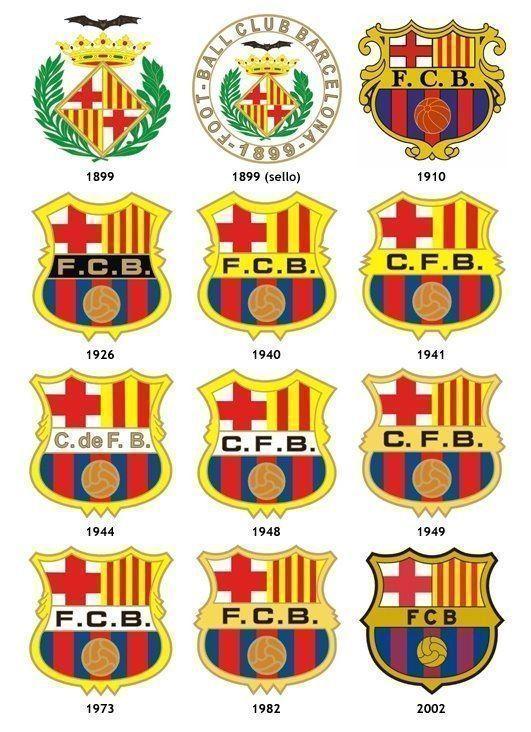 Od 1899 do dzisiaj czyli wszystkie herby FC Barcelony w historii • Ostatnia aktualizacja nastąpiła w 2002 roku • Wejdź i zobacz >> #barcelona #fcbarcelona #football #soccer #sports #pilkanozna