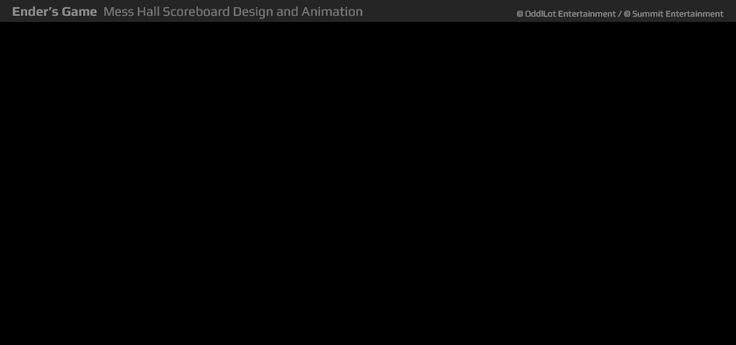 Scoreboard from Enders Game