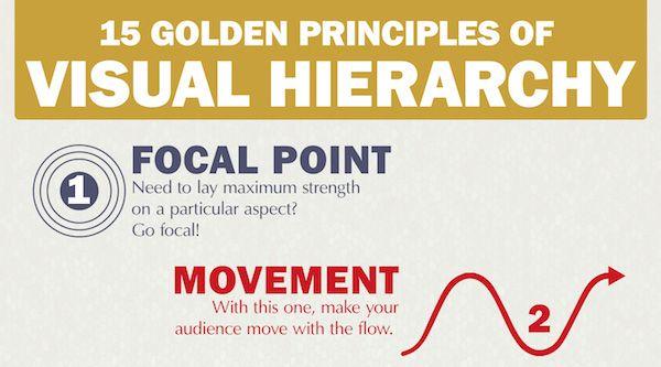 Infographic: 15 Golden Principles Of Visual Hierarchy - DesignTAXI.com