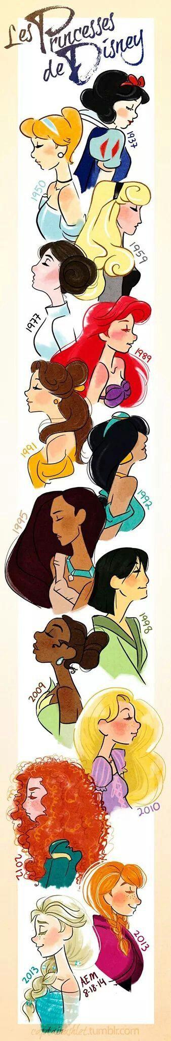 Las princesas de Disney