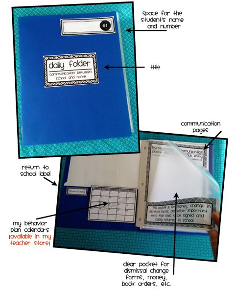 Clutter-Free Classroom: DAILY COMMUNICATION FOLDERS {Teacher Tip #23} - This is fabulous!  I'm totally putting these together this weekend!