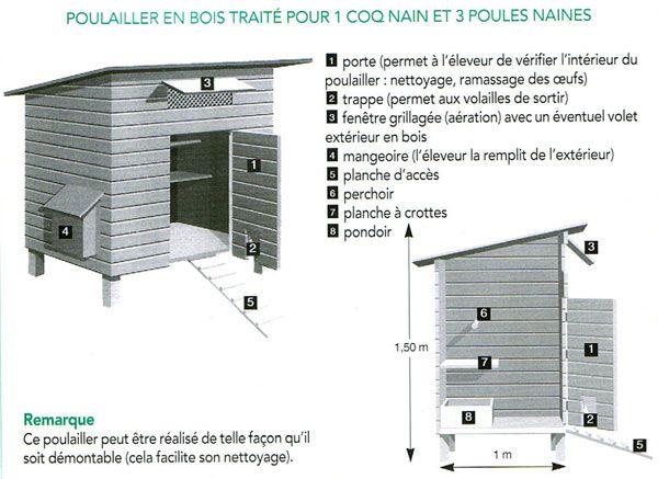 Construire Un Poulailler Pdf Plan Poulailler Poulailler Bois Poulailler