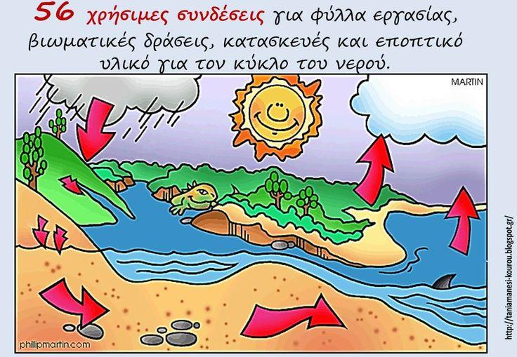 Δραστηριότητες, παιδαγωγικό και εποπτικό υλικό για το Νηπιαγωγείο: Ο κύκλος του νερού στο Νηπιαγωγείο: 56 χρήσιμες συ...