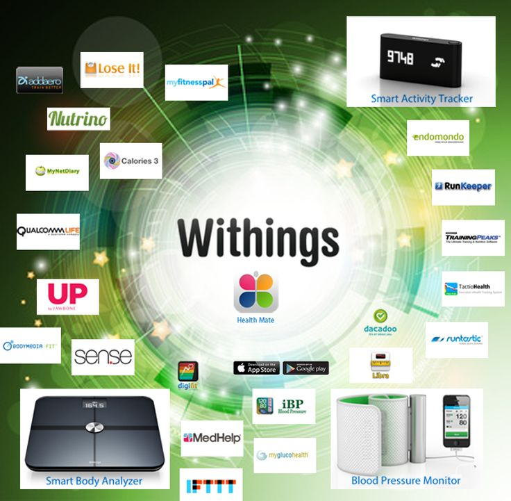Does Withings have the most open ecosystem of all health tracking device/app solutions?  Learn more: http://www.withings.com/en  Health - Fitness - Digital Health - mHealth - Quantified Self - Internet of Things - Suivi Santé - eSanté - Indoor air quality monitoring - Heart rate - Pulse