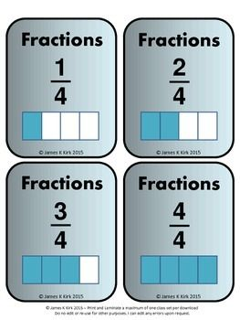 Fraction cards to PRINT & LAMINATE. A great resource for any math stations. 48 fraction flash cards. 1 decimal & image per card. 4 cards per A4 sheet. Suitable to print and laminate in color/ colour / or in black and white. We also have many other versions. Fractions, fraction, decimal, decimals, number lines. Year / grades 2 3 4 5.