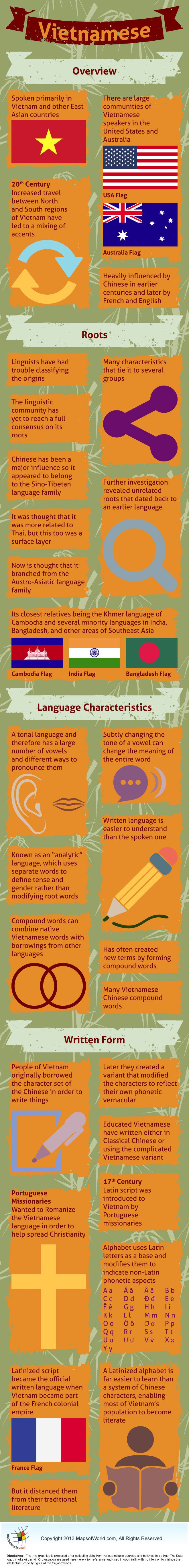 Infographic on Vietnamese Language