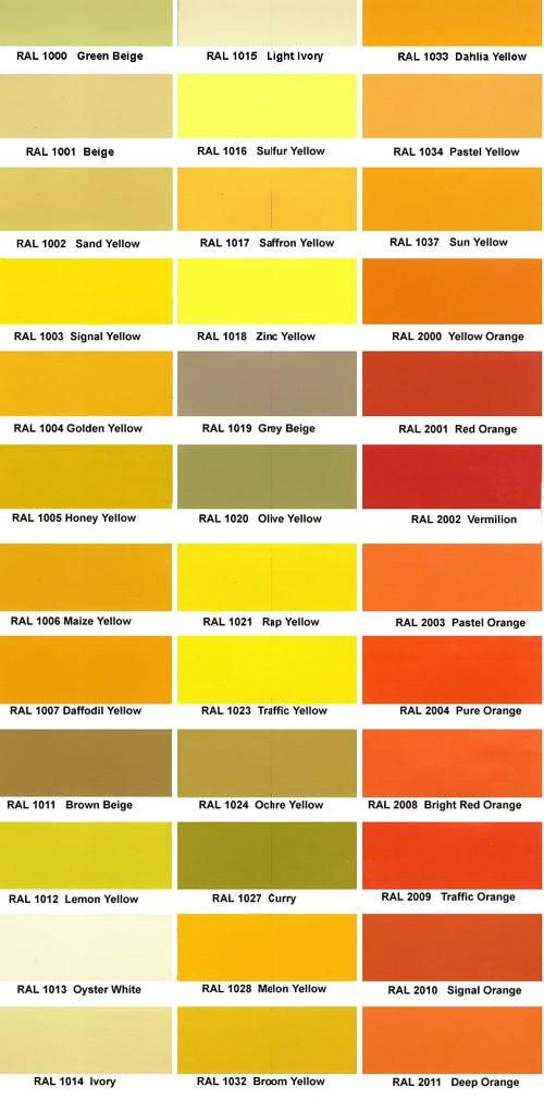 paint color chart ral color chart sherwin williams ral color