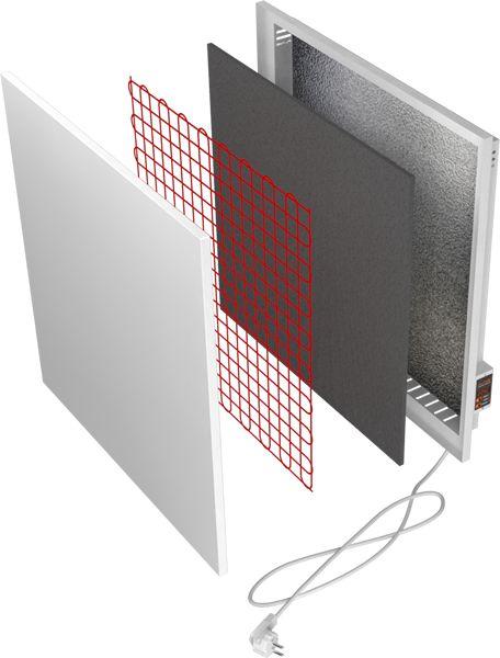 3D визуализация  строения керамической отопительной панели Flyme 450
