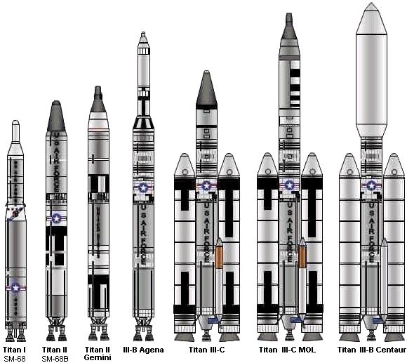 Titan (rocket family) - Wikipedia, the free encyclopedia