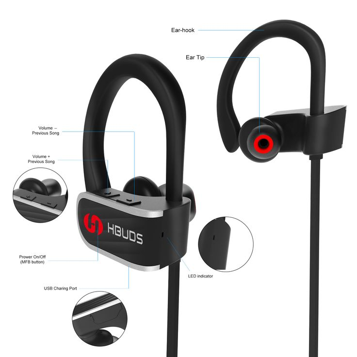 It is compatible with almost all Bluetooth music players on the market. This model acts as both a wireless stereo headphone as well as a Bluetooth phone headset. Even it low battery it can also delivers clear sounds, and it has the noise cancellation technology that contributes to its performance. We can use it for 30 hours continuously without fail. It also has a multipoint pairing that makes accessibility easy. The package comes with micro-USB charging cable and a micro-fiber pouch.