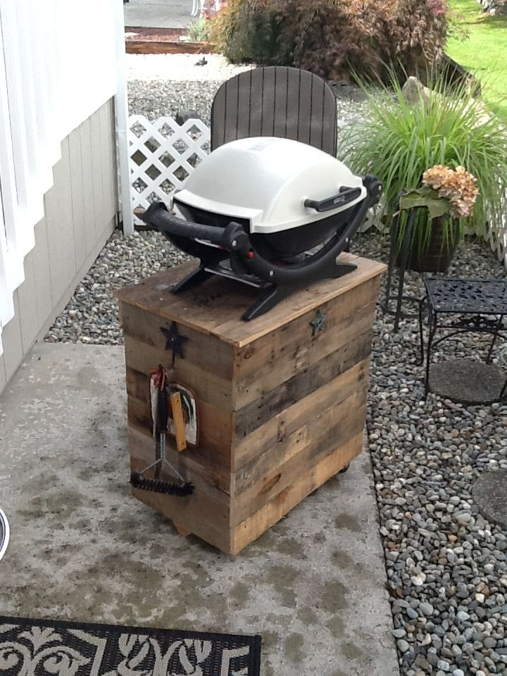 8 best bbq images on pinterest bbq stand backyard ideas and barbecue. Black Bedroom Furniture Sets. Home Design Ideas